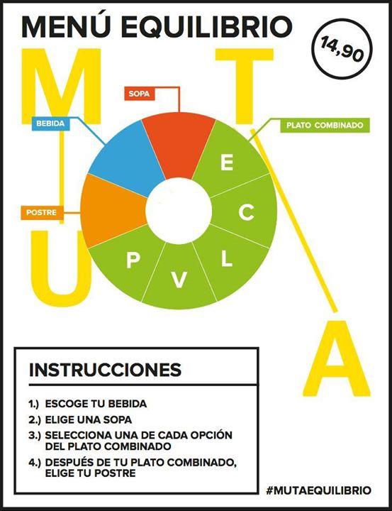 #Mutaequilibrio